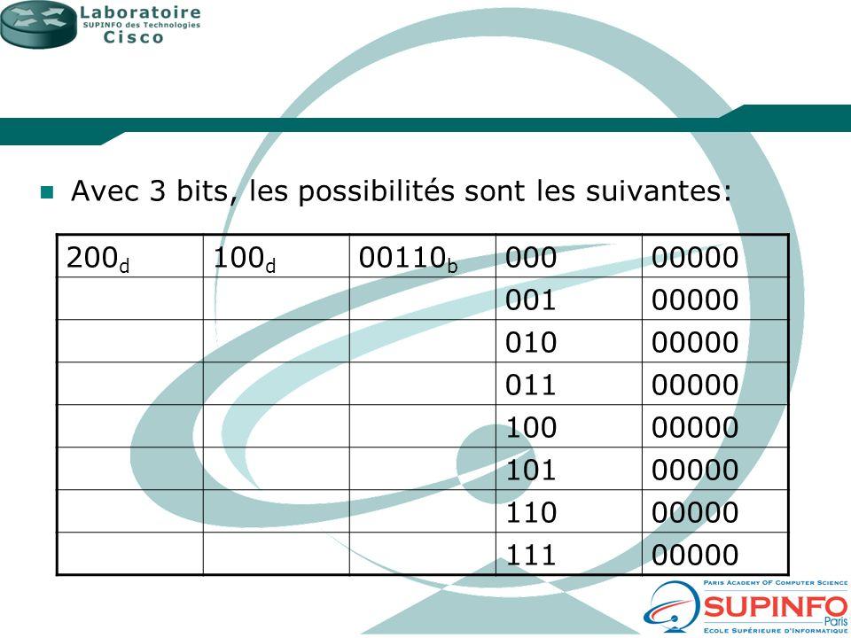 Avec 3 bits, les possibilités sont les suivantes: 200 d 100 d 00110 b 00000000 00100000 01000000 01100000 10000000 10100000 11000000 11100000