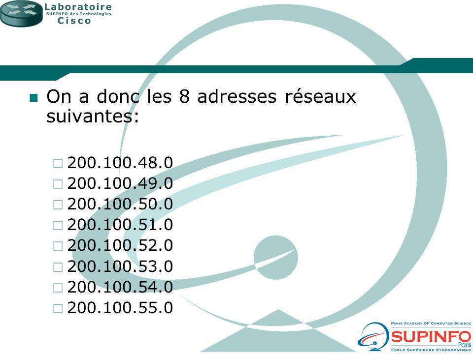 On a donc les 8 adresses réseaux suivantes: 200.100.48.0 200.100.49.0 200.100.50.0 200.100.51.0 200.100.52.0 200.100.53.0 200.100.54.0 200.100.55.0
