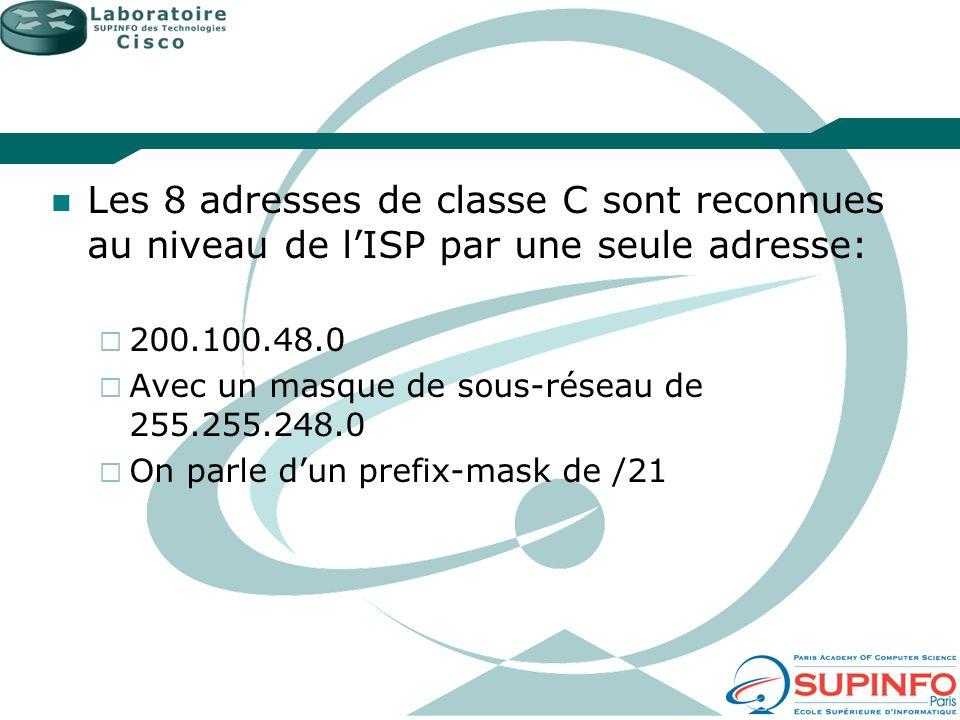 Les 8 adresses de classe C sont reconnues au niveau de lISP par une seule adresse: 200.100.48.0 Avec un masque de sous-réseau de 255.255.248.0 On parl