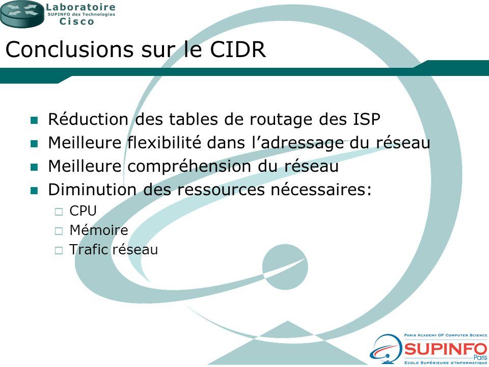 Conclusions sur le CIDR Réduction des tables de routage des ISP Meilleure flexibilité dans ladressage du réseau Meilleure compréhension du réseau Dimi