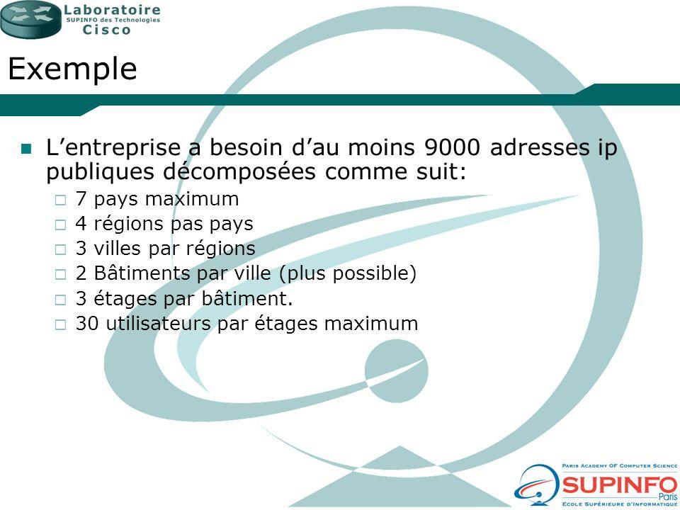 Exemple Lentreprise a besoin dau moins 9000 adresses ip publiques décomposées comme suit: 7 pays maximum 4 régions pas pays 3 villes par régions 2 Bât