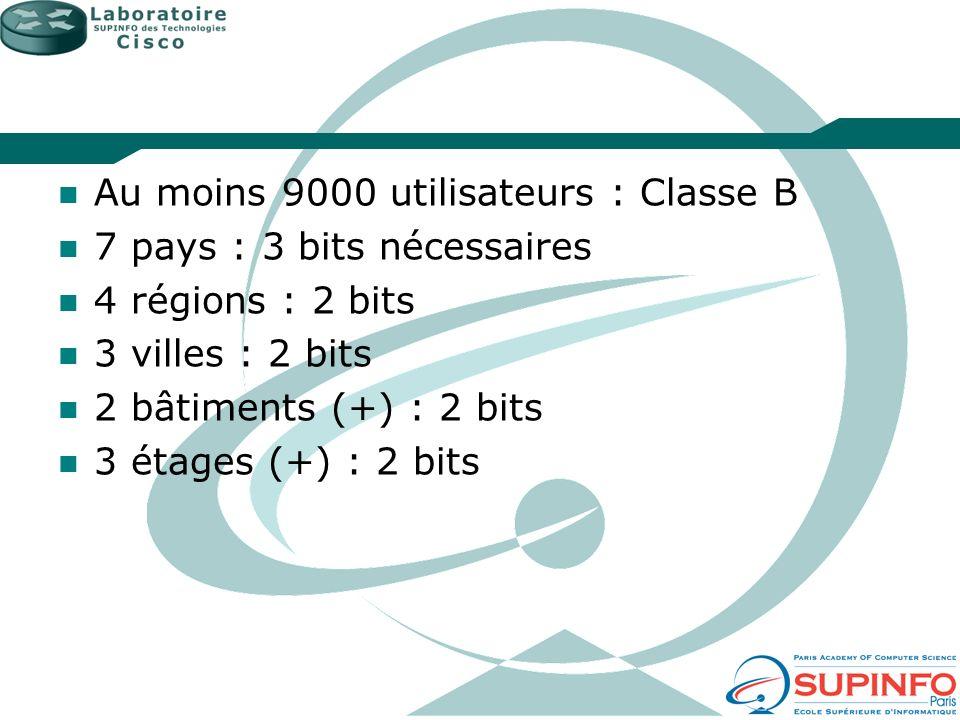 Au moins 9000 utilisateurs : Classe B 7 pays : 3 bits nécessaires 4 régions : 2 bits 3 villes : 2 bits 2 bâtiments (+) : 2 bits 3 étages (+) : 2 bits