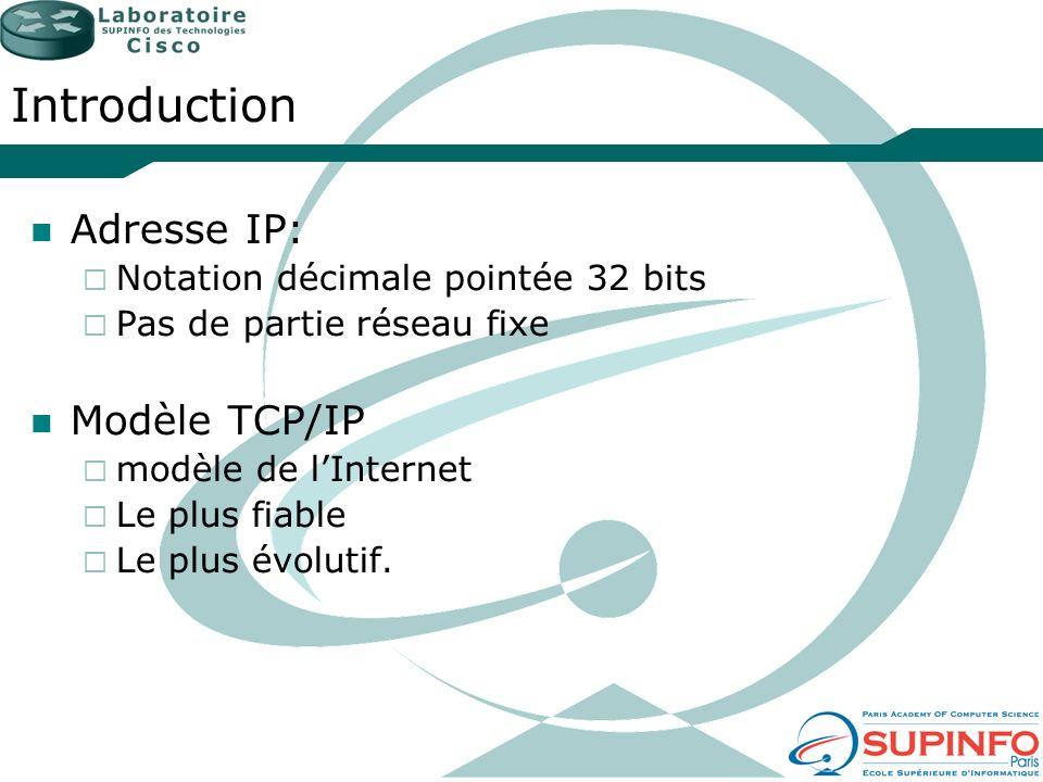 Introduction Adresse IP: Notation décimale pointée 32 bits Pas de partie réseau fixe Modèle TCP/IP modèle de lInternet Le plus fiable Le plus évolutif