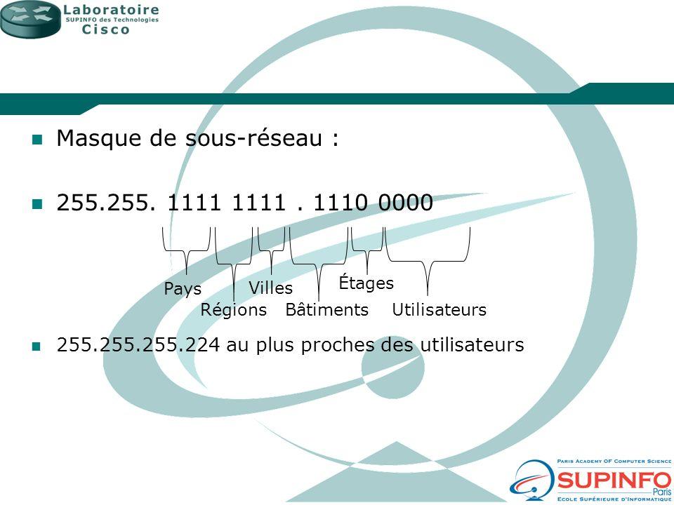 Masque de sous-réseau : 255.255. 1111 1111. 1110 0000 255.255.255.224 au plus proches des utilisateurs Pays Régions Villes Bâtiments Étages Utilisateu