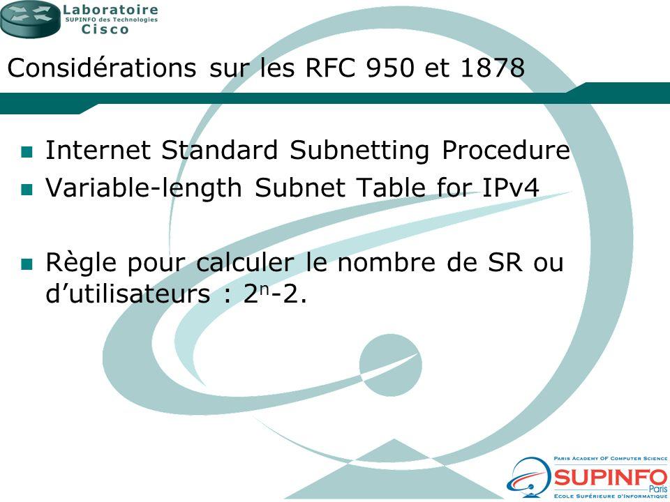 Considérations sur les RFC 950 et 1878 Internet Standard Subnetting Procedure Variable-length Subnet Table for IPv4 Règle pour calculer le nombre de S