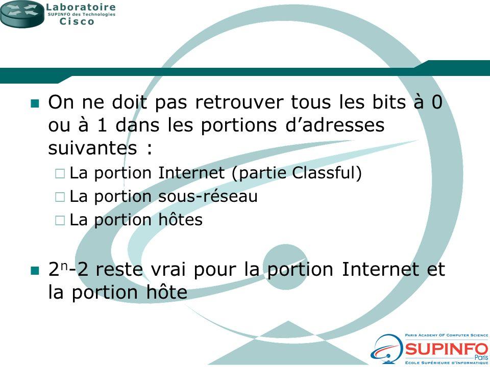 On ne doit pas retrouver tous les bits à 0 ou à 1 dans les portions dadresses suivantes : La portion Internet (partie Classful) La portion sous-réseau