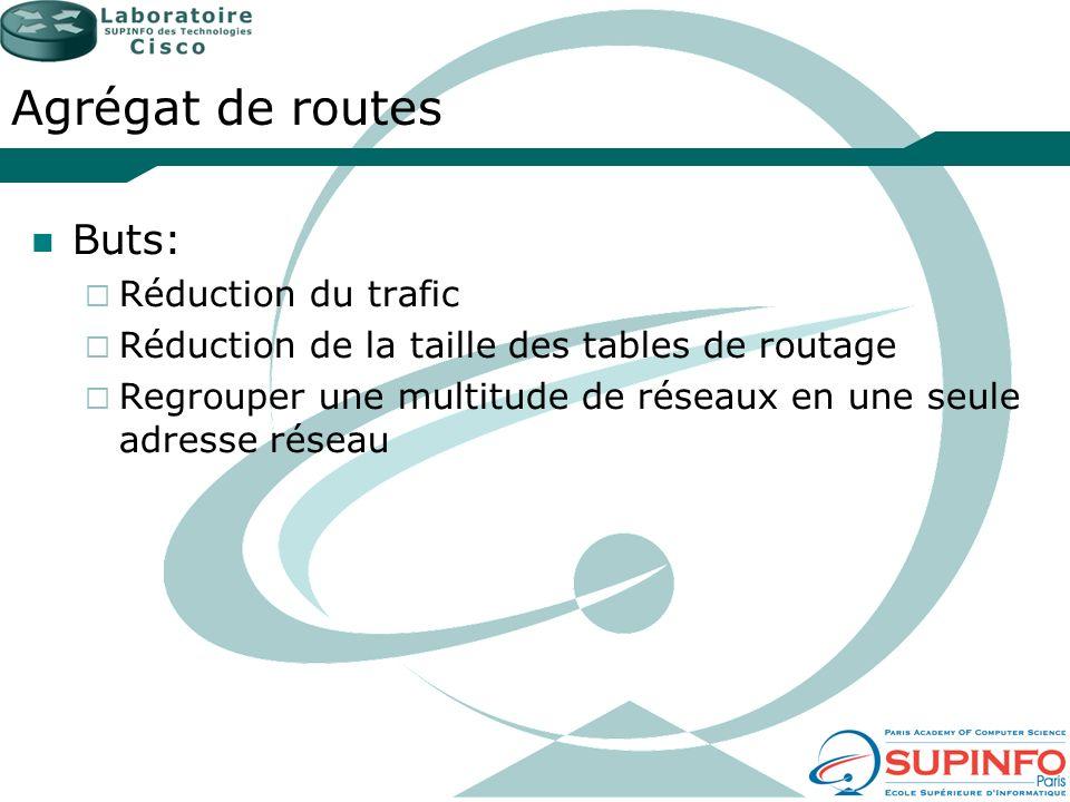 Agrégat de routes Buts: Réduction du trafic Réduction de la taille des tables de routage Regrouper une multitude de réseaux en une seule adresse résea