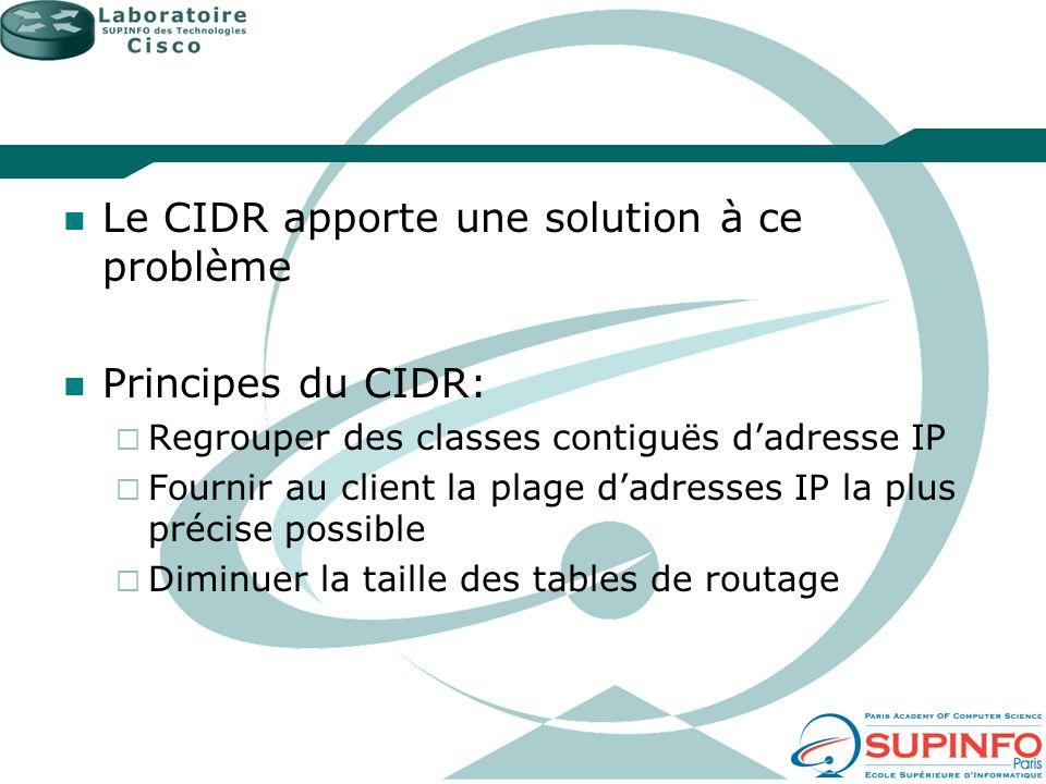 Le CIDR apporte une solution à ce problème Principes du CIDR: Regrouper des classes contiguës dadresse IP Fournir au client la plage dadresses IP la p