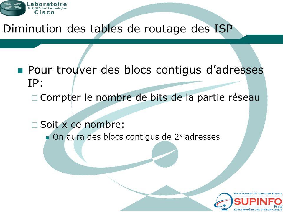 Diminution des tables de routage des ISP Pour trouver des blocs contigus dadresses IP: Compter le nombre de bits de la partie réseau Soit x ce nombre:
