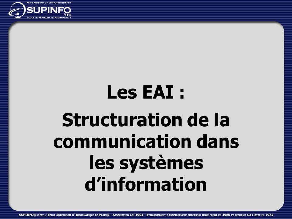 Objectifs du cours Découvrir et comprendre les concepts et les enjeux de l intégration d applications via les EAI, Connaître les différentes technologies de mise en œuvre, Balayer les offres d outils EAI du marché.