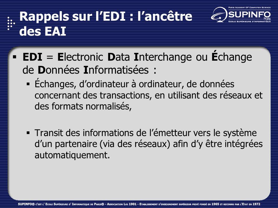 Rappels sur lEDI : lancêtre des EAI EDI = Electronic Data Interchange ou Échange de Données Informatisées : Échanges, dordinateur à ordinateur, de don