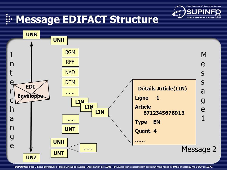 Message EDIFACT Structure UNB UNZ UNH...... UNT BGM RFF NAD DTM LIN...... LIN Détails Article(LIN) Ligne 1 Article 8712345678913 Type EN Quant. 4.....