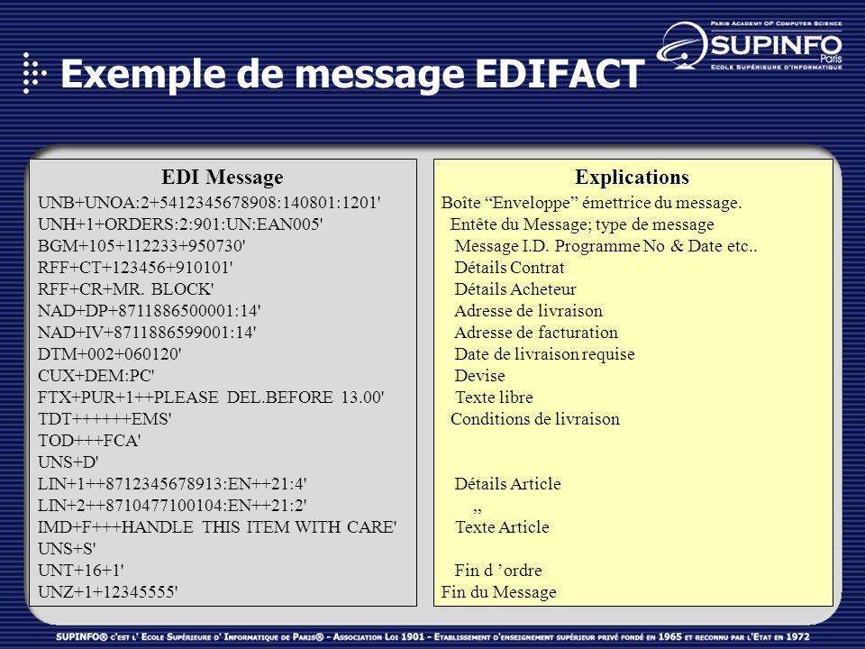 EDI Message UNB+UNOA:2+5412345678908:140801:1201' UNH+1+ORDERS:2:901:UN:EAN005' BGM+105+112233+950730' RFF+CT+123456+910101' RFF+CR+MR. BLOCK' NAD+DP+