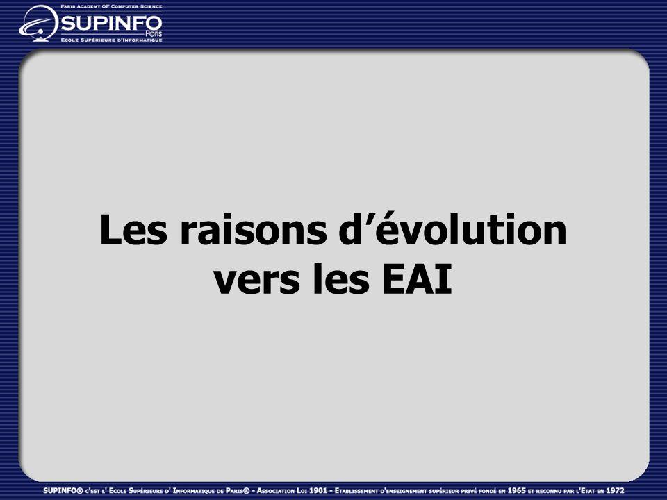 Les raisons dévolution vers les EAI