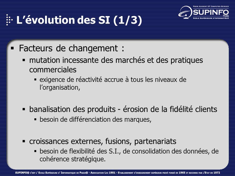 Lévolution des SI (1/3) Facteurs de changement : mutation incessante des marchés et des pratiques commerciales exigence de réactivité accrue à tous le