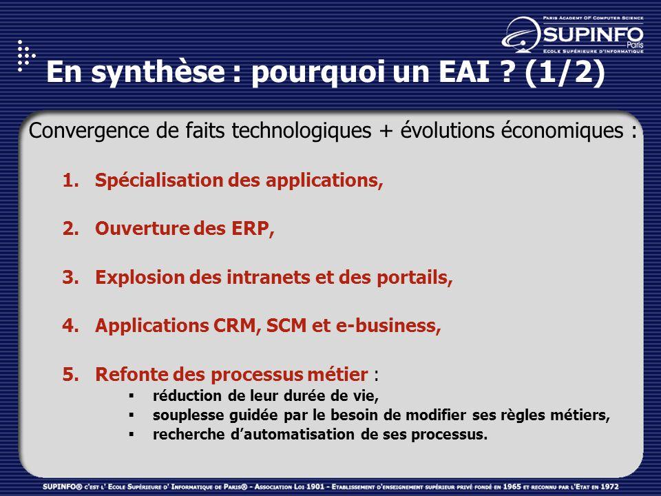 En synthèse : pourquoi un EAI ? (1/2) Convergence de faits technologiques + évolutions économiques : 1.Spécialisation des applications, 2.Ouverture de