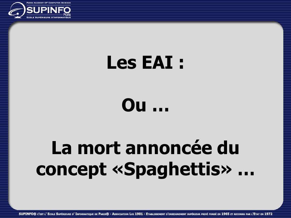 Rappel du syndrome «spaghettis» Application 3 Application 7 Application 5 Application 2 Application 8 Application 1 Application 4 Application 6 8 applications = 28 interfaces N(N-1)/2 8 applications = 28 interfaces N(N-1)/2