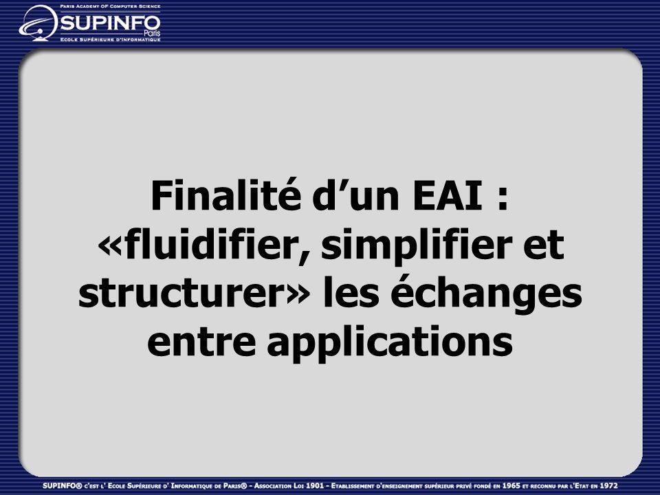 Finalité dun EAI : «fluidifier, simplifier et structurer» les échanges entre applications
