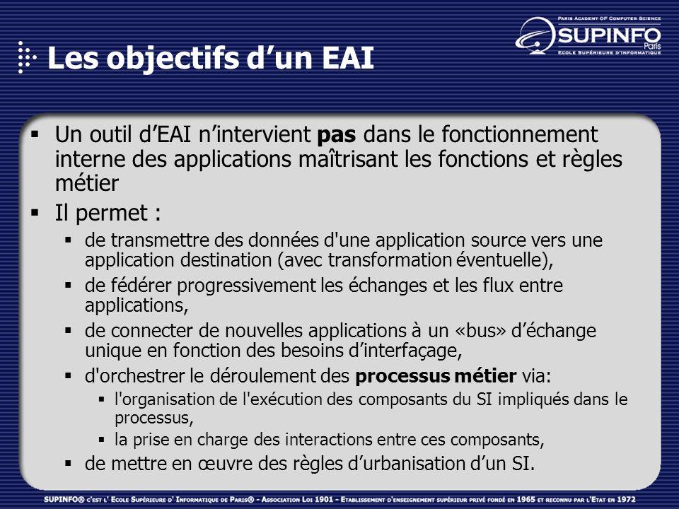 Les objectifs dun EAI Un outil dEAI nintervient pas dans le fonctionnement interne des applications maîtrisant les fonctions et règles métier Il perme