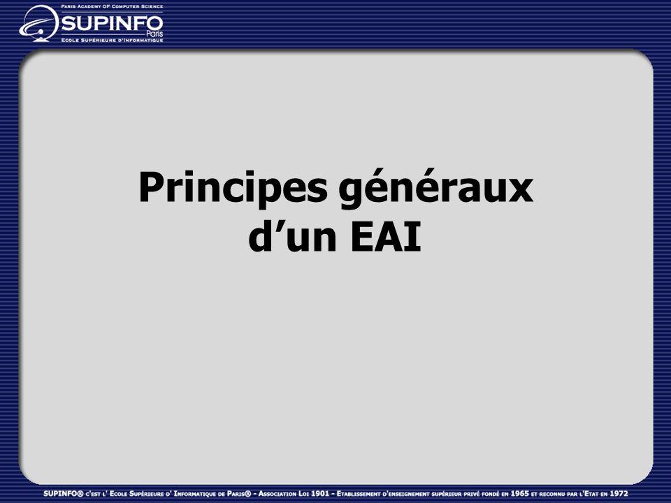 Principes généraux dun EAI