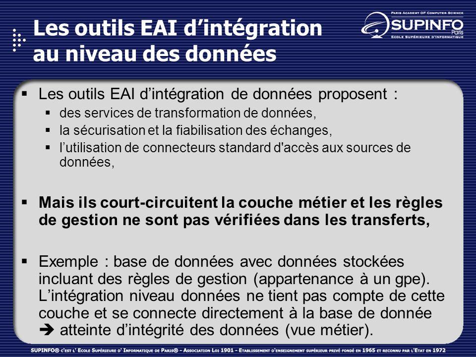 Les outils EAI dintégration au niveau des données Les outils EAI dintégration de données proposent : des services de transformation de données, la séc
