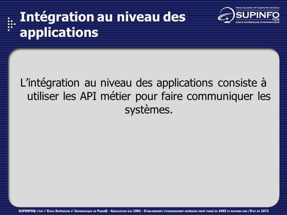 Exemple d intégration au niveau applicatif Manipulation des données sécurisée puisque règles métier interposées lors des traitements.