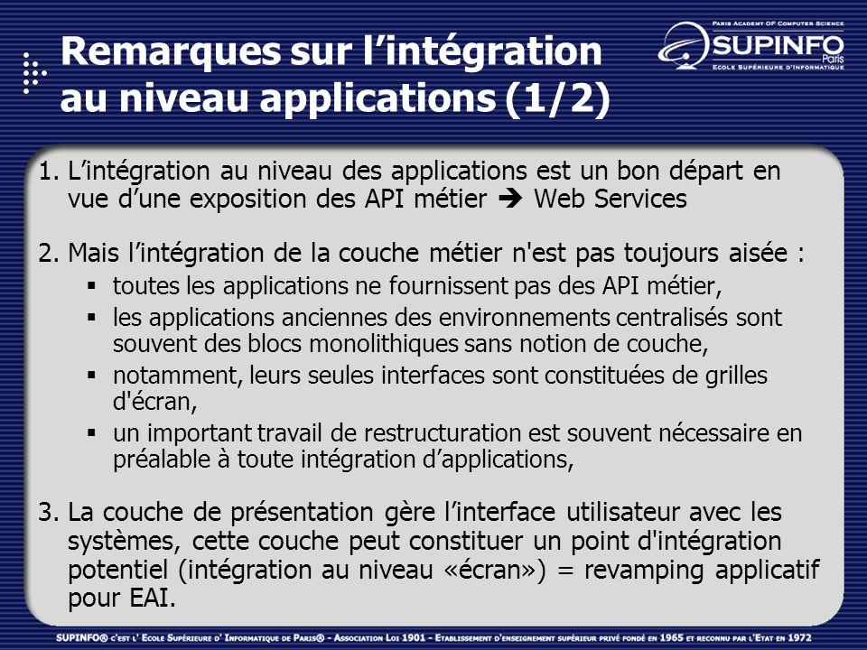 Remarques sur lintégration au niveau applications (1/2) 1.Lintégration au niveau des applications est un bon départ en vue dune exposition des API mét