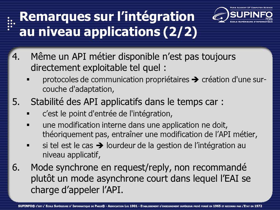 Remarques sur lintégration au niveau applications (2/2) 4.Même un API métier disponible nest pas toujours directement exploitable tel quel : protocole