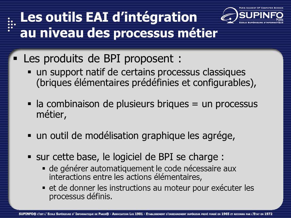 Les outils EAI dintégration au niveau des processus métier Les produits de BPI proposent : un support natif de certains processus classiques (briques