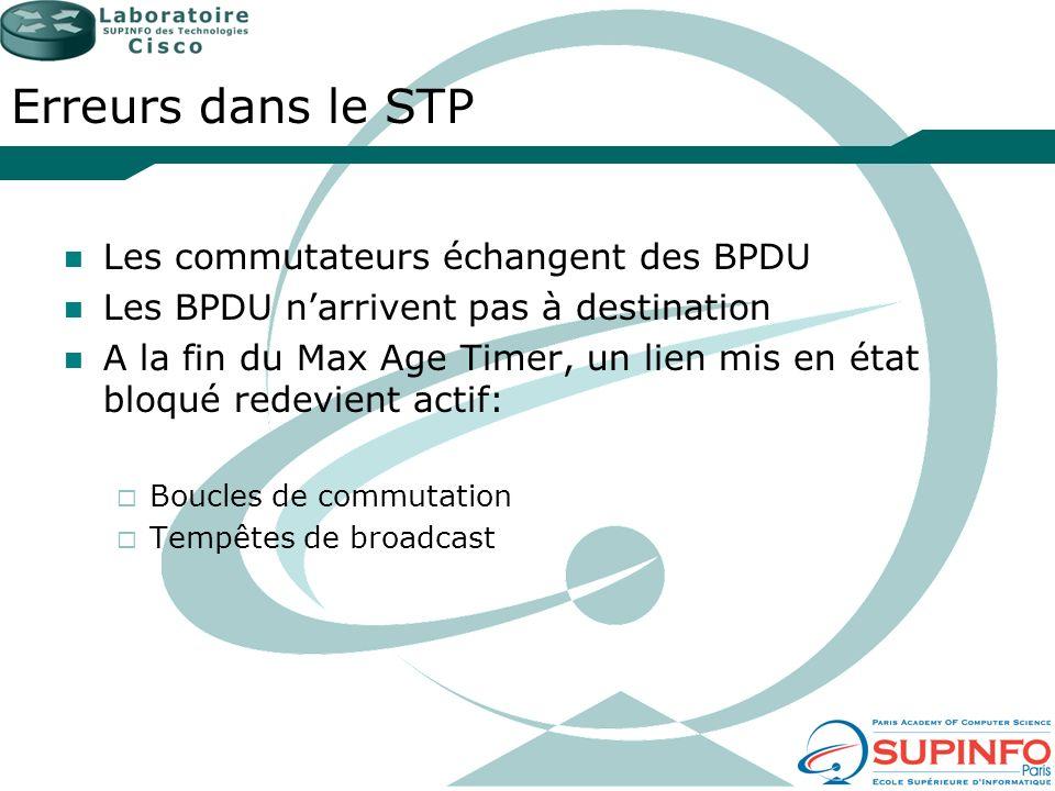 Erreurs dans le STP Les commutateurs échangent des BPDU Les BPDU narrivent pas à destination A la fin du Max Age Timer, un lien mis en état bloqué red
