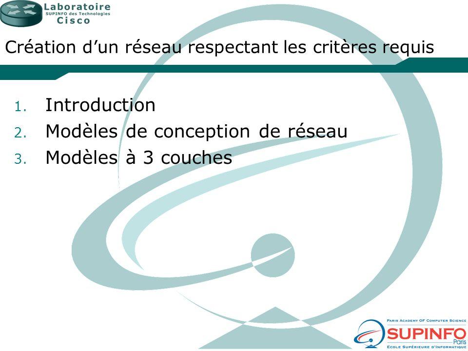 Création dun réseau respectant les critères requis 1. Introduction 2. Modèles de conception de réseau 3. Modèles à 3 couches