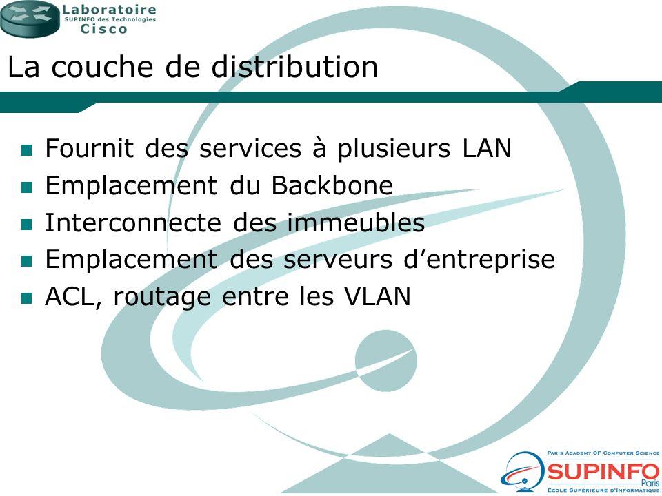 La couche de distribution Fournit des services à plusieurs LAN Emplacement du Backbone Interconnecte des immeubles Emplacement des serveurs dentrepris