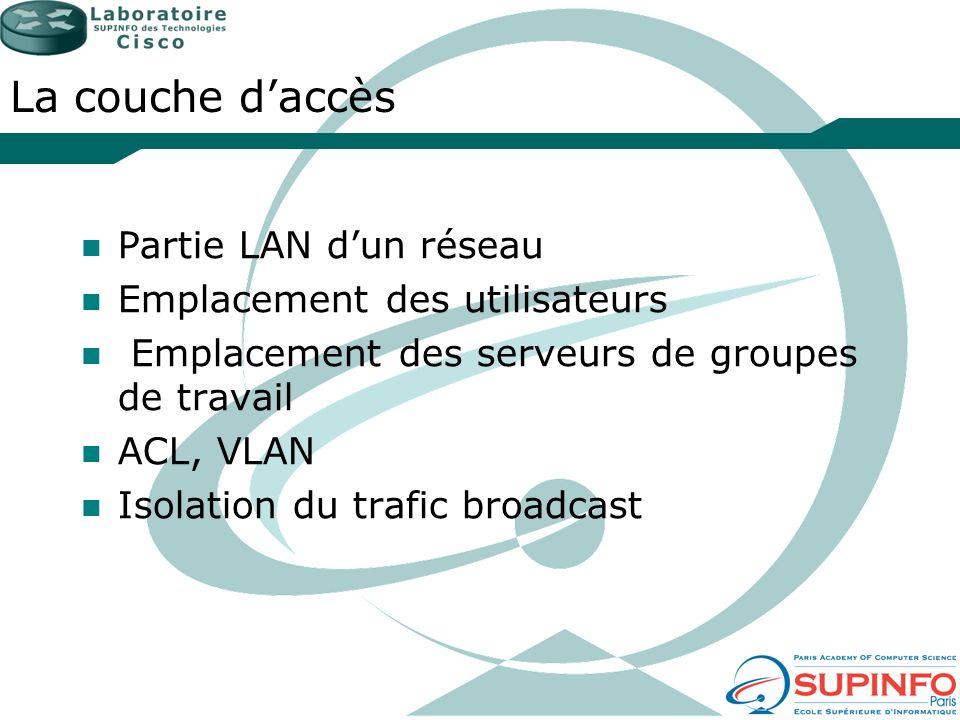 La couche daccès Partie LAN dun réseau Emplacement des utilisateurs Emplacement des serveurs de groupes de travail ACL, VLAN Isolation du trafic broad