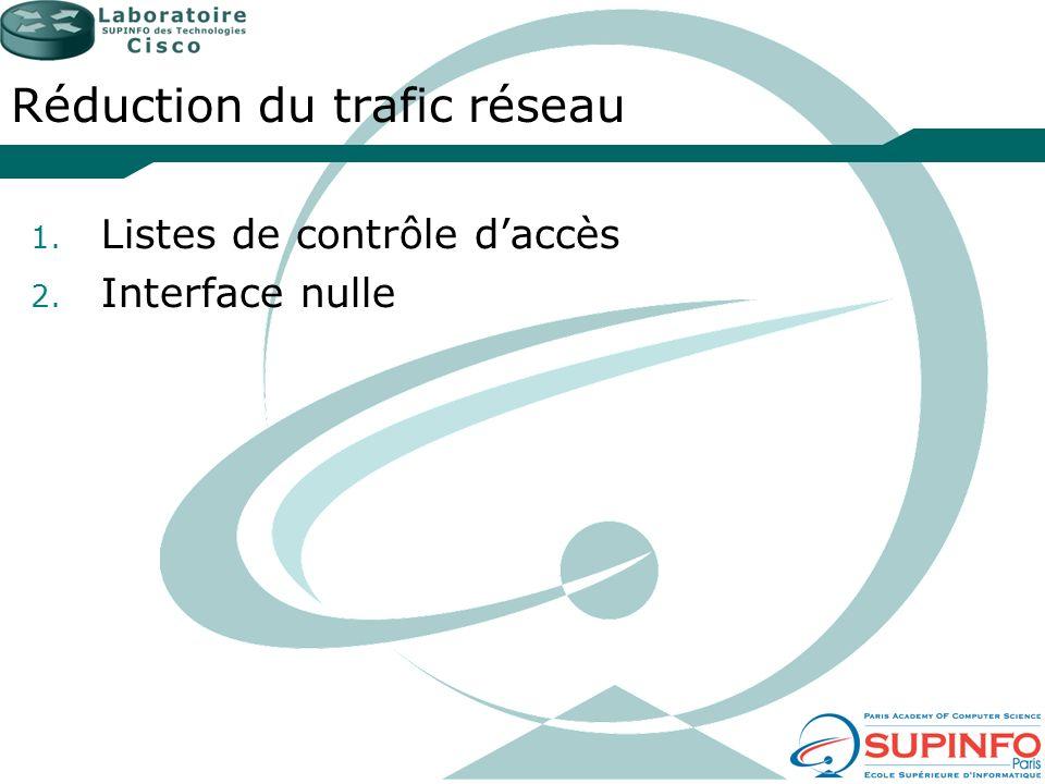 Réduction du trafic réseau 1. Listes de contrôle daccès 2. Interface nulle