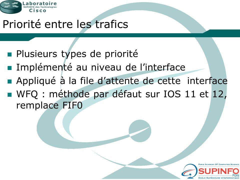 Priorité entre les trafics Plusieurs types de priorité Implémenté au niveau de linterface Appliqué à la file dattente de cette interface WFQ : méthode