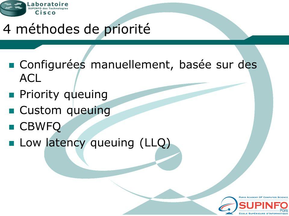 4 méthodes de priorité Configurées manuellement, basée sur des ACL Priority queuing Custom queuing CBWFQ Low latency queuing (LLQ)