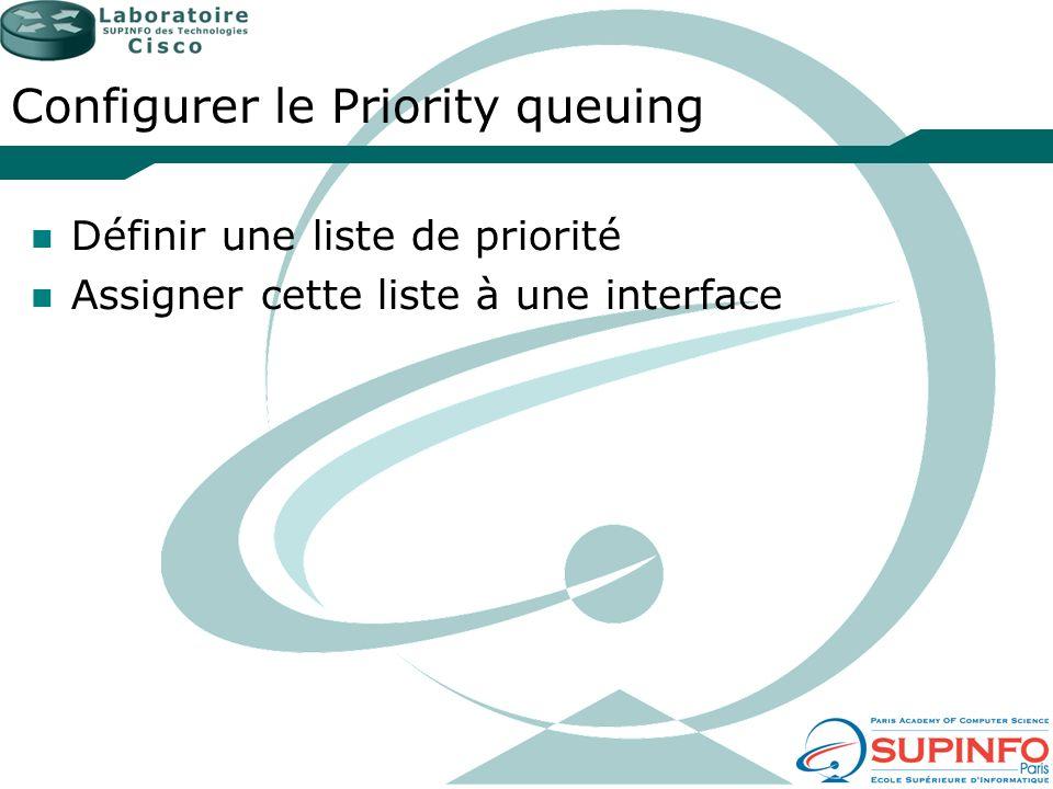 Configurer le Priority queuing Définir une liste de priorité Assigner cette liste à une interface