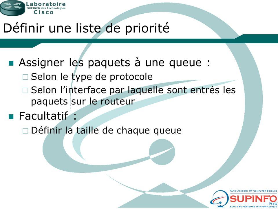 Définir une liste de priorité Assigner les paquets à une queue : Selon le type de protocole Selon linterface par laquelle sont entrés les paquets sur