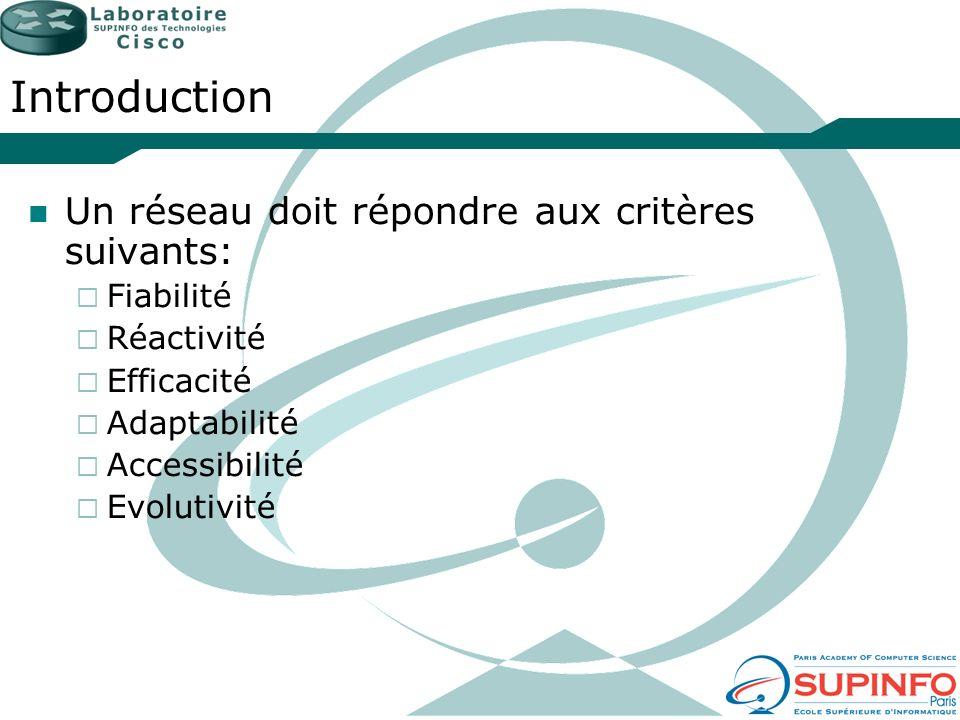 Un réseau doit répondre aux critères suivants: Fiabilité Réactivité Efficacité Adaptabilité Accessibilité Evolutivité Introduction