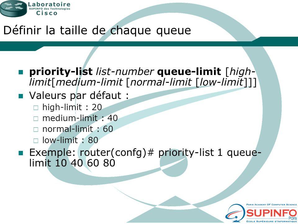 Définir la taille de chaque queue priority-list list-number queue-limit [high- limit[medium-limit [normal-limit [low-limit]]] Valeurs par défaut : hig