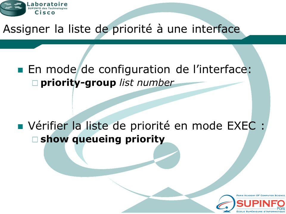 Assigner la liste de priorité à une interface En mode de configuration de linterface: priority-group list number Vérifier la liste de priorité en mode