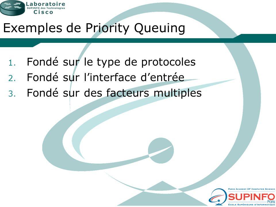 Exemples de Priority Queuing 1. Fondé sur le type de protocoles 2. Fondé sur linterface dentrée 3. Fondé sur des facteurs multiples
