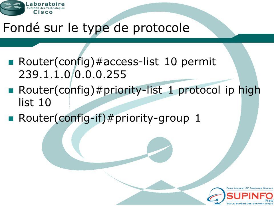 Fondé sur le type de protocole Router(config)#access-list 10 permit 239.1.1.0 0.0.0.255 Router(config)#priority-list 1 protocol ip high list 10 Router