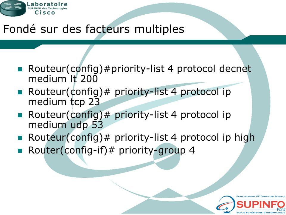 Fondé sur des facteurs multiples Routeur(config)#priority-list 4 protocol decnet medium lt 200 Routeur(config)# priority-list 4 protocol ip medium tcp