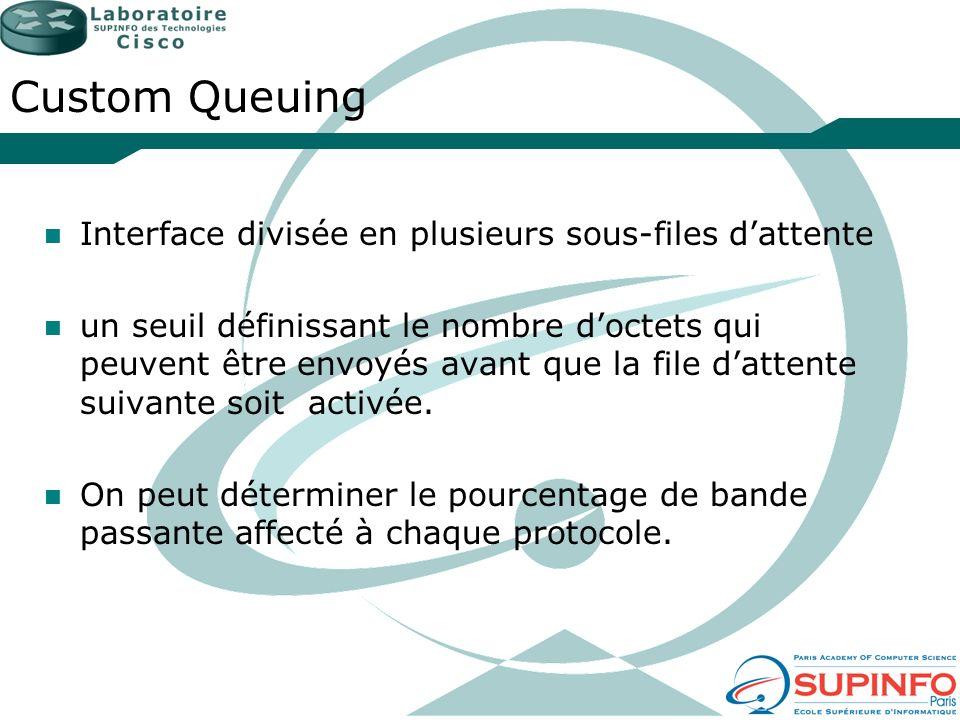 Custom Queuing Interface divisée en plusieurs sous-files dattente un seuil définissant le nombre doctets qui peuvent être envoyés avant que la file da