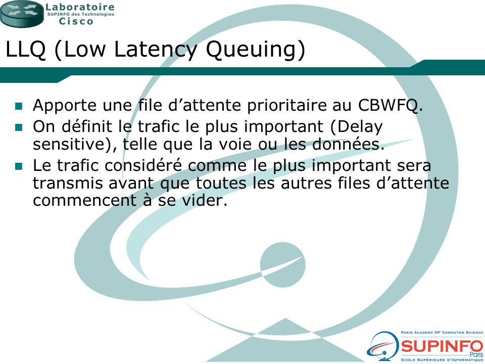LLQ (Low Latency Queuing) Apporte une file dattente prioritaire au CBWFQ. On définit le trafic le plus important (Delay sensitive), telle que la voie