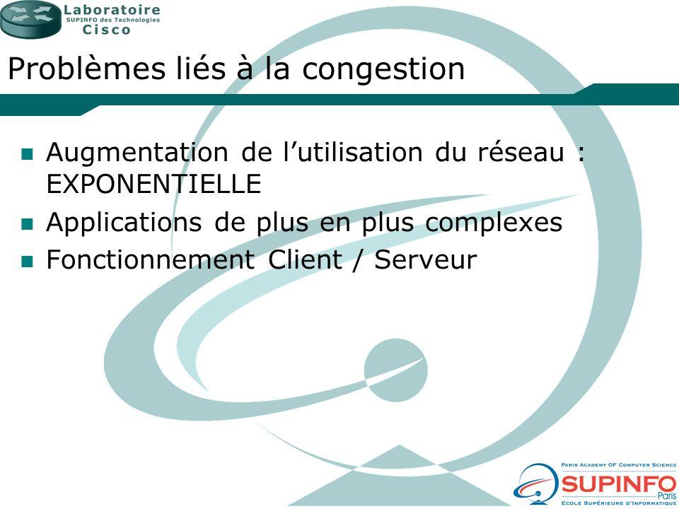 Problèmes liés à la congestion Augmentation de lutilisation du réseau : EXPONENTIELLE Applications de plus en plus complexes Fonctionnement Client / S