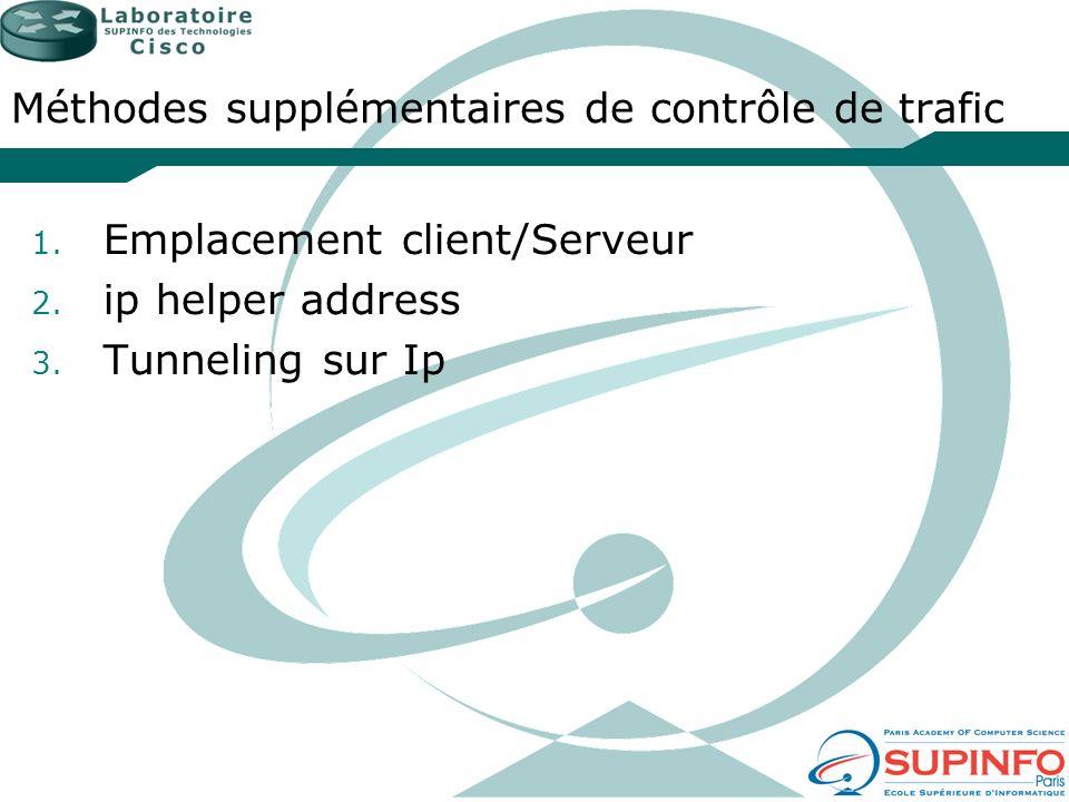 Méthodes supplémentaires de contrôle de trafic 1. Emplacement client/Serveur 2. ip helper address 3. Tunneling sur Ip