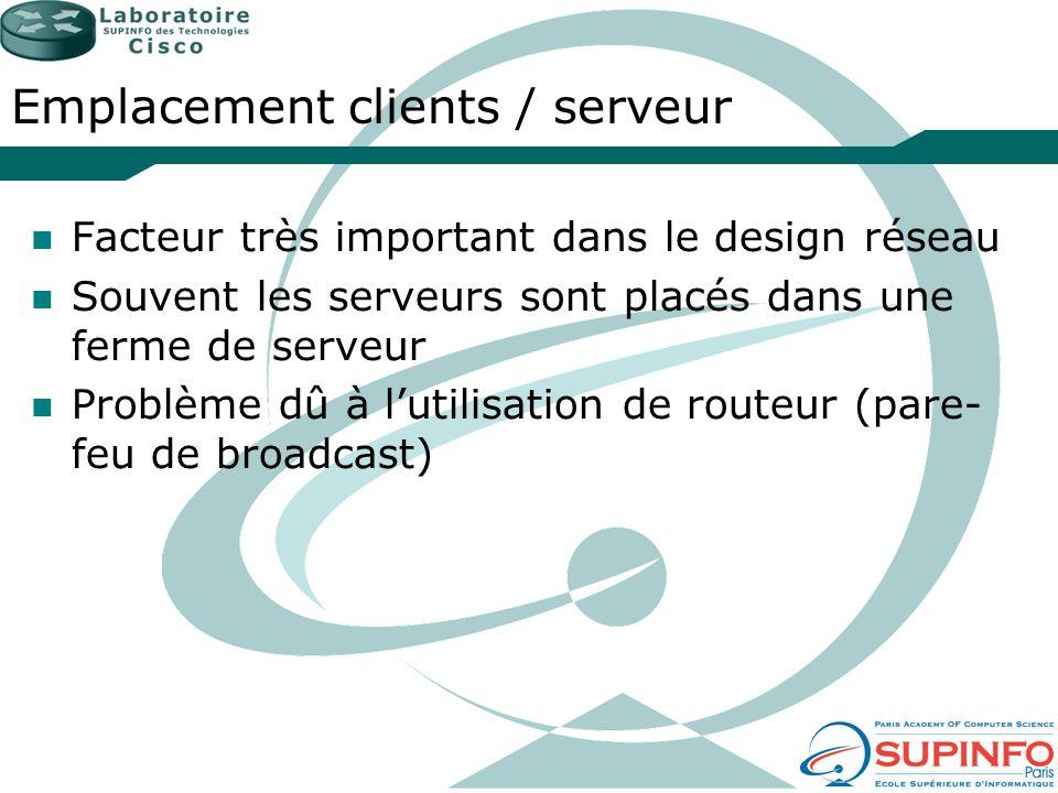 Emplacement clients / serveur Facteur très important dans le design réseau Souvent les serveurs sont placés dans une ferme de serveur Problème dû à lu