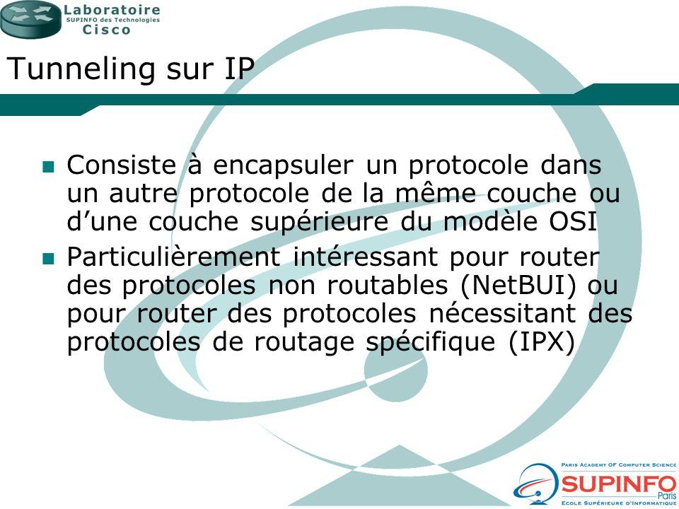 Tunneling sur IP Consiste à encapsuler un protocole dans un autre protocole de la même couche ou dune couche supérieure du modèle OSI Particulièrement